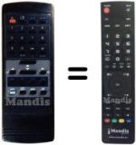 Replacement remote control Cambridge ARX200