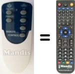 Replacement remote control Bauhaus AA1 (NO Dimmer)