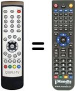 Replacement remote control Quali TV QS 1080 IRCI