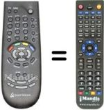 Replacement remote control FRANCE TELECOM MALIGNETV (ver. 2)