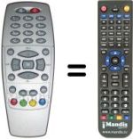 Replacement remote control INETBOX DVB300