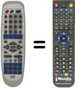 Replacement remote control BOMAN 28101