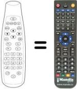 Replacement remote control PANASAT SRD520